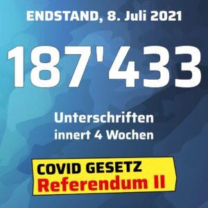 187'433 Unterschriften gesammelt für COVID GESETZ Referendum II